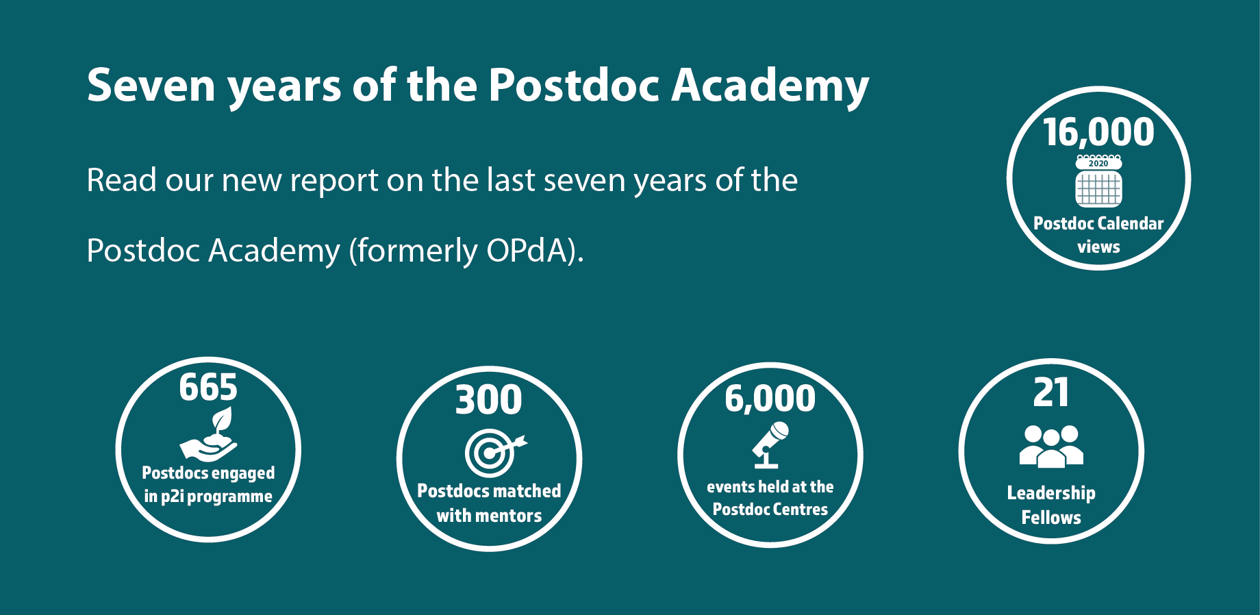 Read our new report on the last seven years of the Postdoc Academy (formerly OPdA)